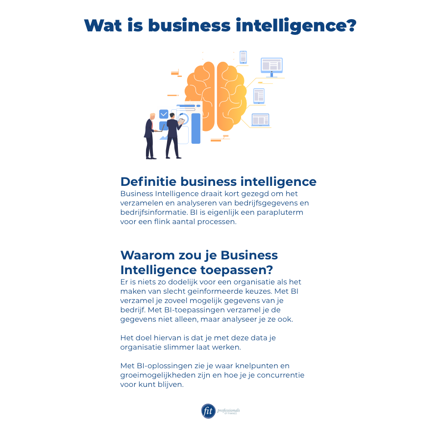 wat is BI of business intelligence